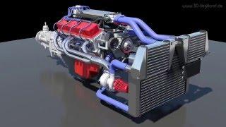 3D-Computer-Modell:   350 CHEVROLET V8 TWIN TURBO Motor