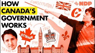 How Canada's Government Works (explainer)