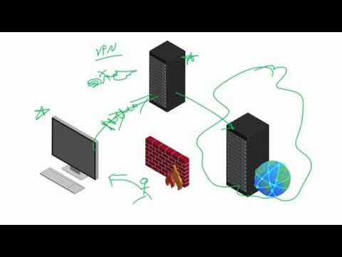 WiFi Wireless Security Tutorial - 10 - How to Protect Against Dictionary Attacks