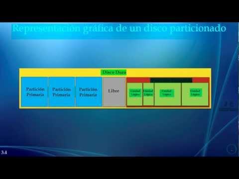 Particiones del Disco Duro, Que son, Utilidad y Tipos de Particiones