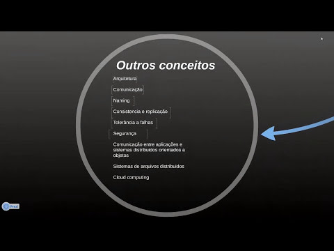 Introdução a Sistemas Distribuídos