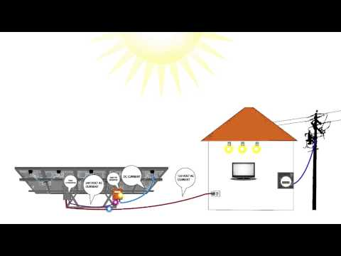 WHAT IS PLUGGED SOLAR