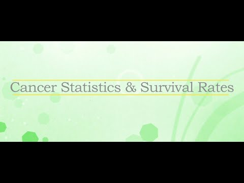 Cancer Statistics and Survival Rates at An Oasis of Healing