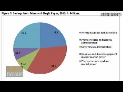 Part 2 What a Single Payer Health Insurance Plan Looks Like