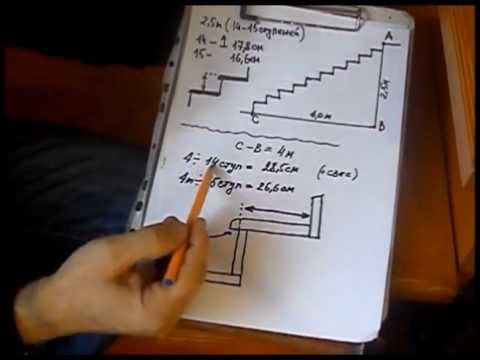 Как изготовить лестницу видео.