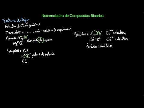 Nomenclatura de los Compuestos Binarios en el Sistema Antiguo