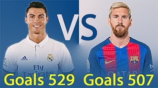 Ronaldo vs Messi = All Time Club Stats II Apps, Goals & Assists II