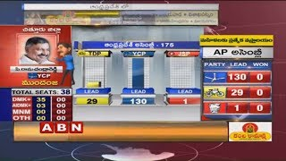 LIVE Updates From Counting Centers | AP Elections 2019 Results
