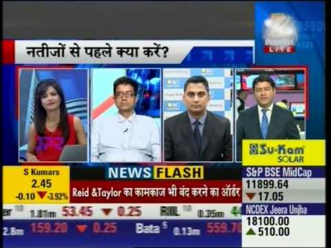 Zee Business Sensex Strategy, 07 July 2016 - Mr. Mayuresh Joshi, Angel Broking