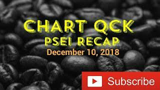 Chart QCK Psei Recap - December 10, 2018 #chartQCK
