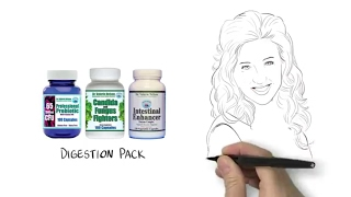 Candida and Yeast Infection Treatment -  Natural Doctor's 3 Step Process to treat Candida Albicans