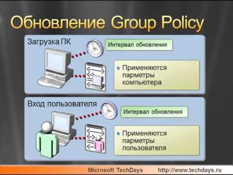 Основы работы с групповыми политиками (Group Policy). Часть 1