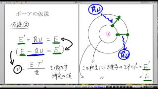 高校物理解説講義:「ボーアの原子模型」講義7