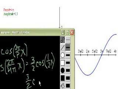 Determining the equation of a trigonometric function