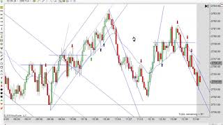 Learn How To Trade With Price Action Strategies 06-21-2018