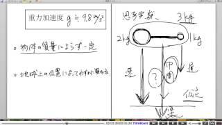 高校物理解説講義:「物体の運動」講義22