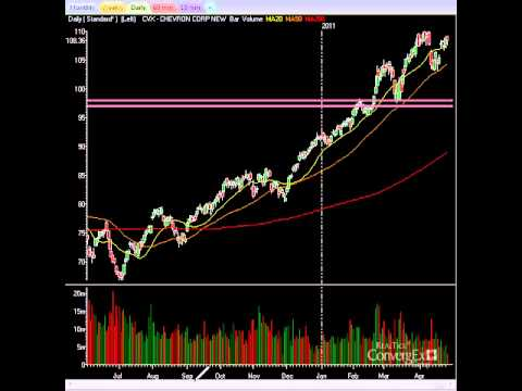 Stock Market Video: Fed Policy Statement Analysis, Dollar Drops