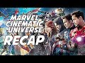 JANGAN NONTON Avengers Infintiy War! Sebelum Nonton Video Ini!   MCU Recap