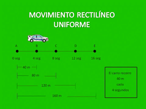 MOVIMIENTO RECTILÍNEO UNIFORME