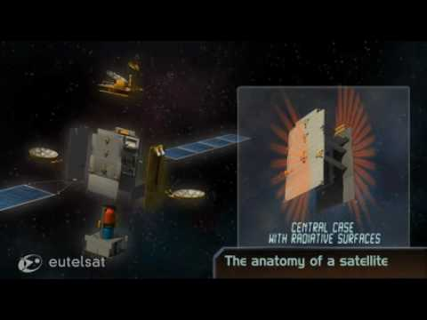 How Satellites Work