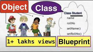Class and its objects in JAVA  (Simplified with real life examples)