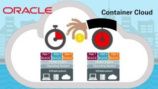 Oracle Container Cloud Service: Manage Containers the Easy Way