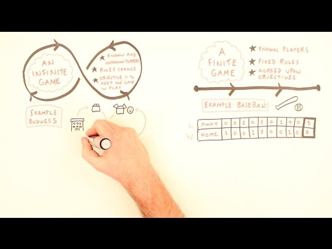 The Game Visual Thinkers Play