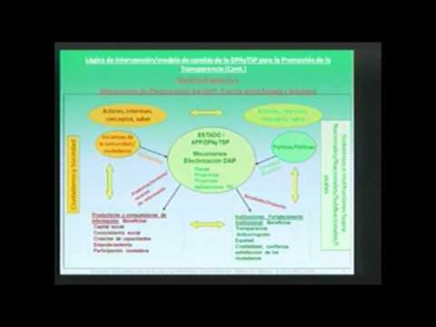 Simposio Latinoamericano Acceso a la Información Gubernamental Mesa 1