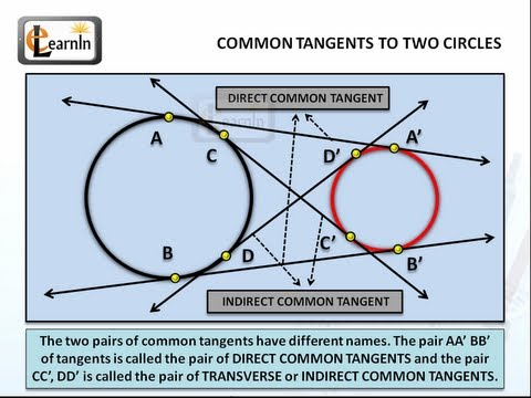 Circle Tangent to Two Circles Common Tangents to Two Circles