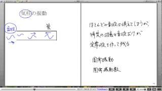 高校物理解説講義:「弦と気柱の振動」講義9