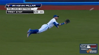 Every Great Kevin Pillar Catch from 2016