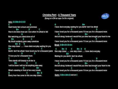 Christina Perri - A Thousand Years (Backing track)