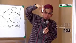 Fiqih Al Asmaul Husna Pertemuan Ke 3 Adi Hidayat, Lc, MA