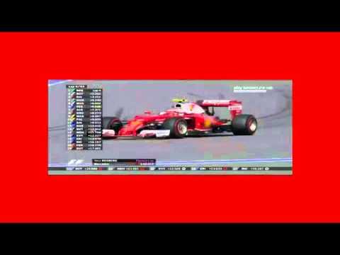F1 2016 Gp Russia Full Race - Gara completa