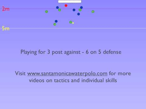 Water Polo 6 on 5 for 3 Post, Santa Monica Water Polo Club