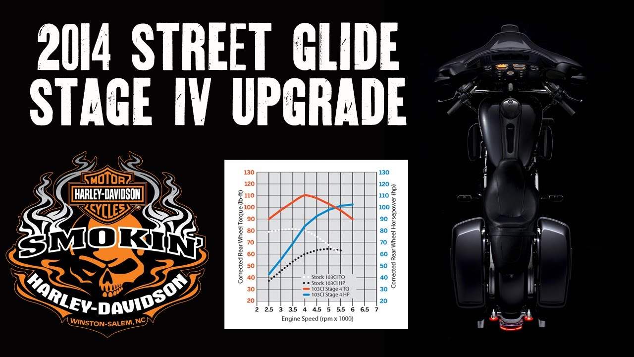 Street Glide Vs Road Glide >> 2014 Street Glide Stock vs. Stage IV Engine Upgrade - YouTube