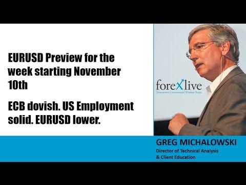 Forex Technical Trading (VIDEO): ECB Dovish. US Employment Solid. EURUSD lowerxLive Video