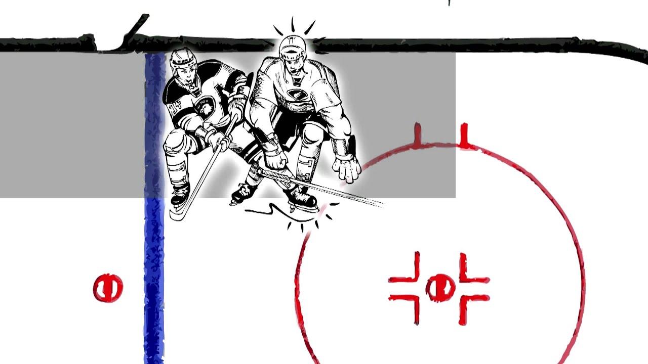 eishockey spielerwechsel