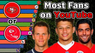 NFL Playoffs Teams Ranked By Most Fans on YouTube (2006-2020)