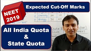NEET 2019 | Expected Cut-off Marks | Paper Analysis | Rank Prediction