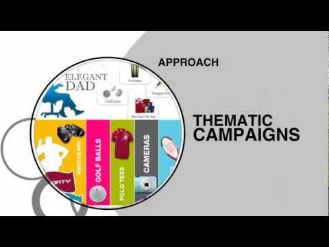 e-commerce case study in india
