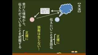 ターンナップの口語文法