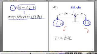 高校物理解説講義:「剛体のつりあい」講義3