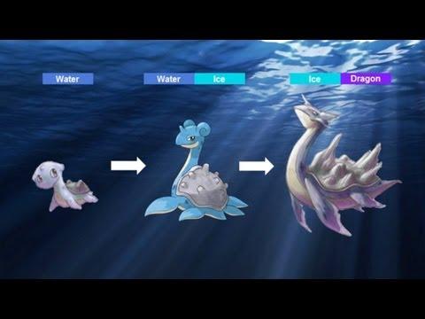Pokémon de 6ª generación Sugerencias
