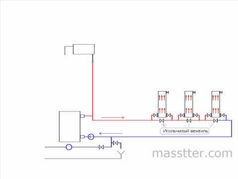 Система отопления Ленинградка