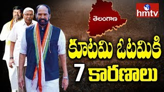 Telangana Congress   7 Reasons For Mahakutami Defeat In Telangana   hmtv
