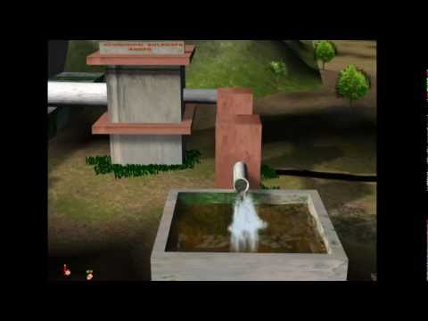 Science - Environment - Water Pollution - Hindi