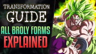 ALL BROLY TRANSFORMATIONS EXPLAINED (Dragon Ball Super Broly)