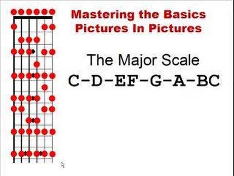 The Major Pentatonic Scale - Lead Guitar Lessons