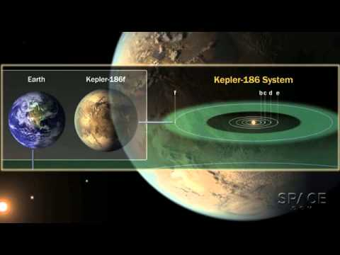 Hqdefault on planet kepler 186f